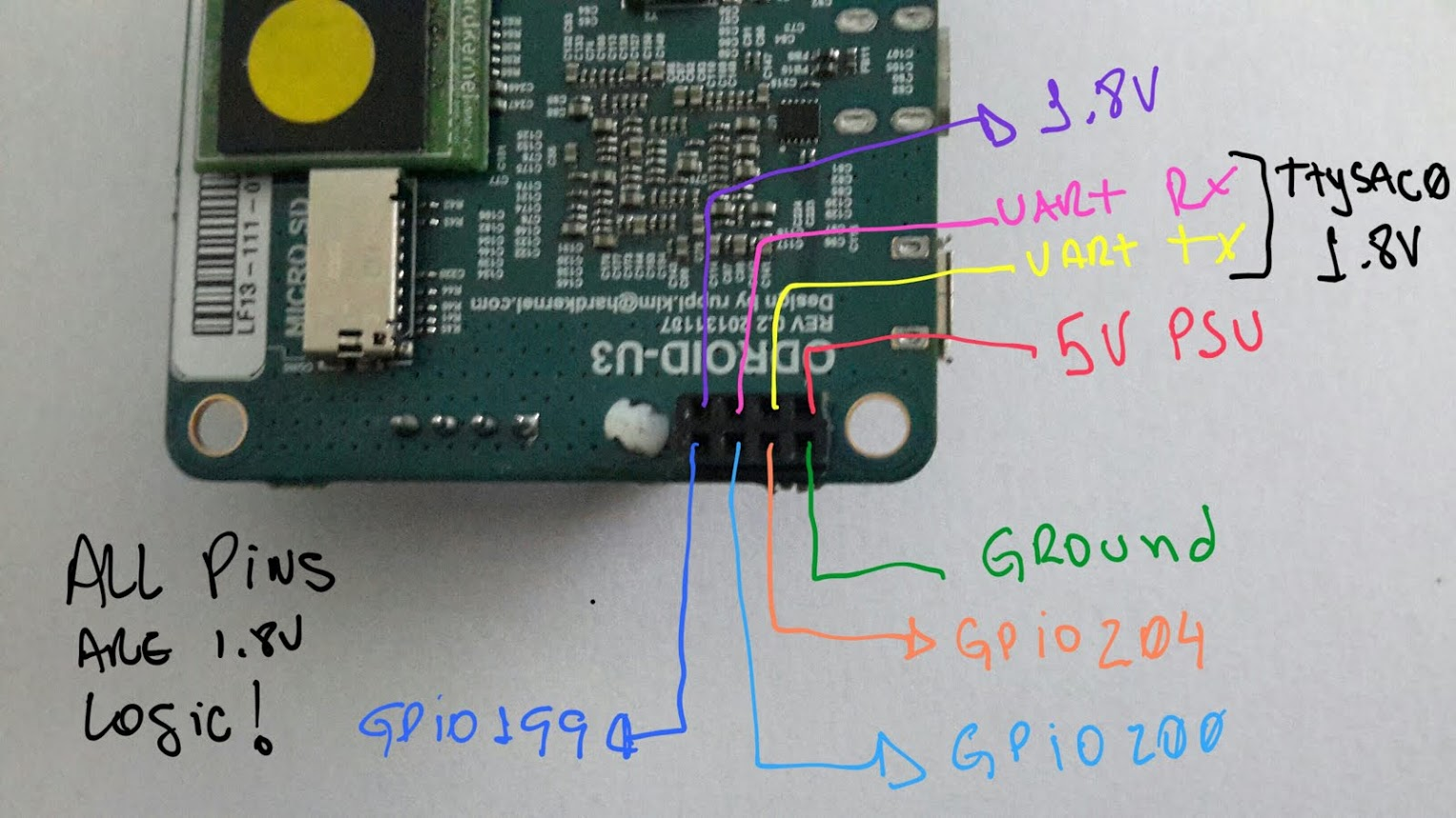 Odroid Pin Config.jpg